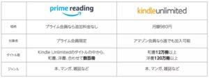 Kindle Unlimited(キンドル アンリミテッド):電子書籍読み放題