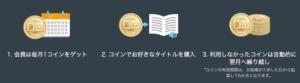 audible コイン制度